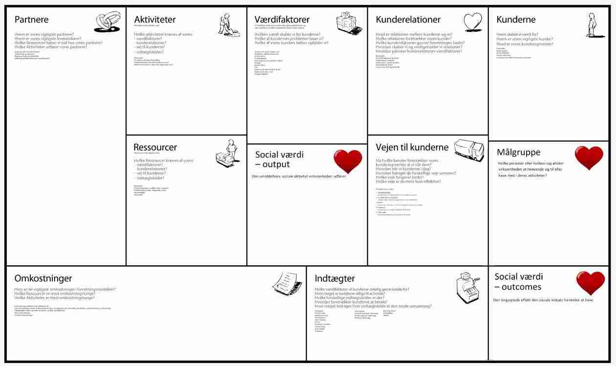 Efterstræbte Socialøkonomisk business model canvas SP-52